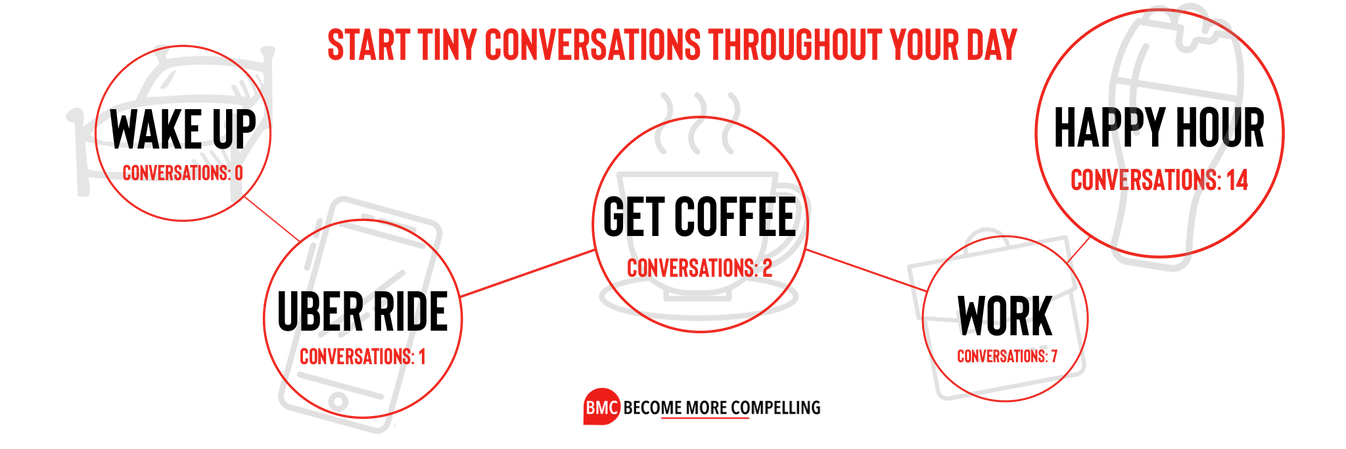How To Be More Social: Start Tiny Conversations To Warm Up